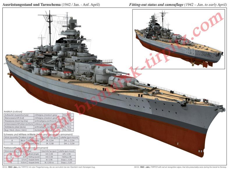 Schlachtschiff Tirpitz Vol. III